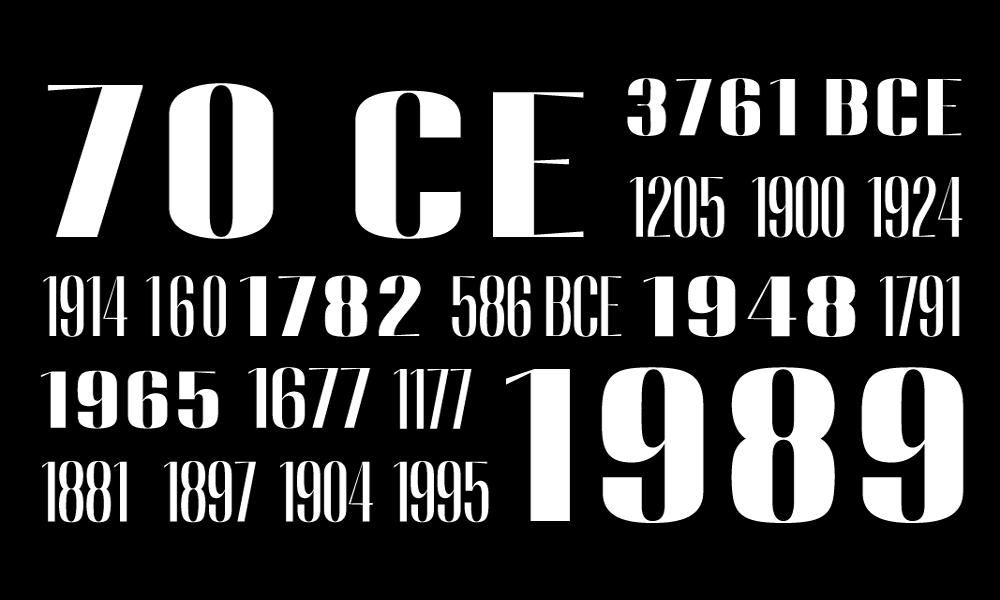 Dates of Jewish Importance